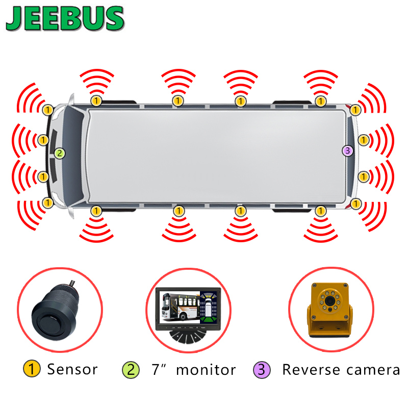 Ajoneuvon valmentaja Bus Parking Radar Sensor Monitor System HD 1080P Reverse Camera with 16 Sensors detection Blind Spot Vision Digital Nothing
